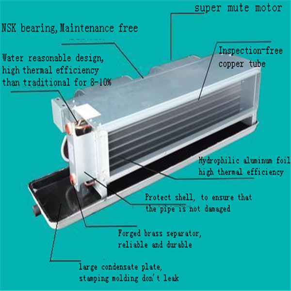 Air Conditioning Slim Ceiling Mounted Ducted Fan Coil Unit