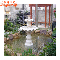 indoor fountains and waterfalls indoor fountains and waterfalls fake decorative mini garden stone rockery with fish pond