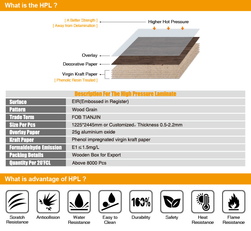 Hot Sale high pressure hpl sheet faced on plywood for israel market