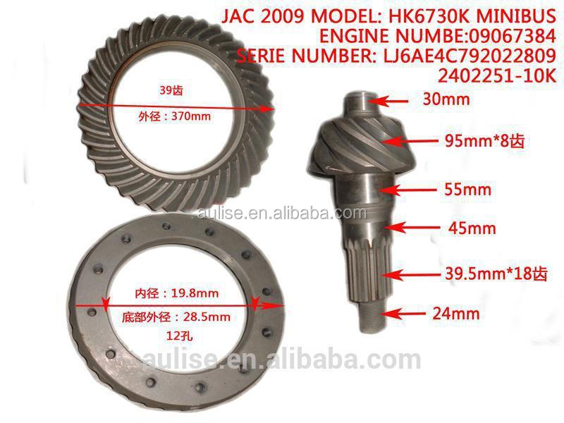 Diesel Engine Parts Active And Passive Antenna Jac/donfeng/yuejin ...