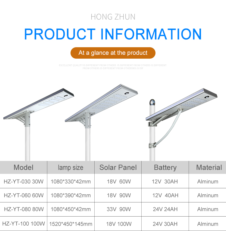 New products 30 60 80 100 watt SMD integrated all in one solar led street lamp