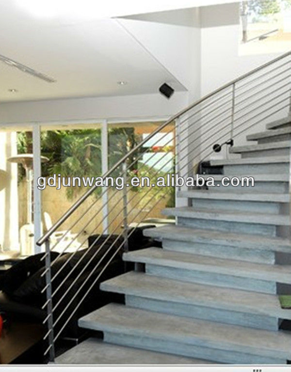 Stainless Steel Railings Price Stainless Steel Railings Price Suppliers And Manufacturers At Alibaba Com