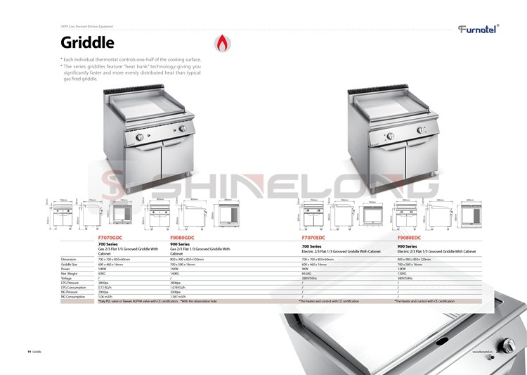 Guangzhou All Type Kitchen Heavy Duty Kitchen Equipment With Drawing