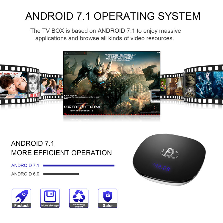 A95X F1 Small size Can be mounted on the wall S905W 2GB 16GB 2.4G wifi internet android 8.1 tv 4k setup box