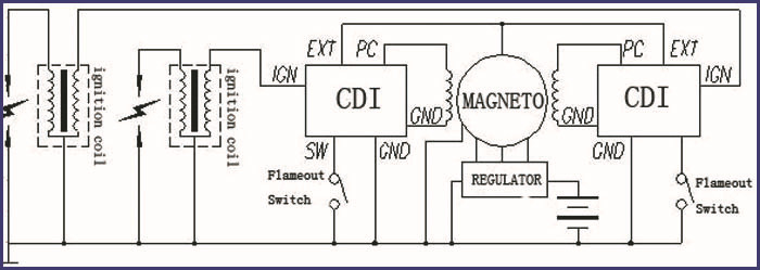 6 pin cdi box wiring diagram wiring diagram and hernes ac cdi wiring automotive diagrams