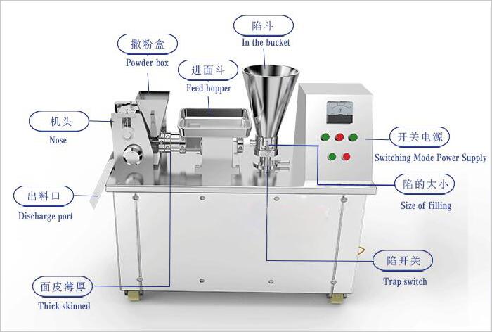 الصينية آلة ravioli/الرافيولي ماكينة/رافيولي صانع آلة