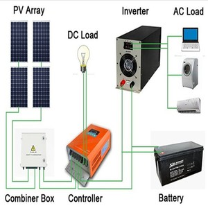 Solar panel complete kit for factory/ hotels 3KW 5KW 10KW / kit photovoltaic 10kw