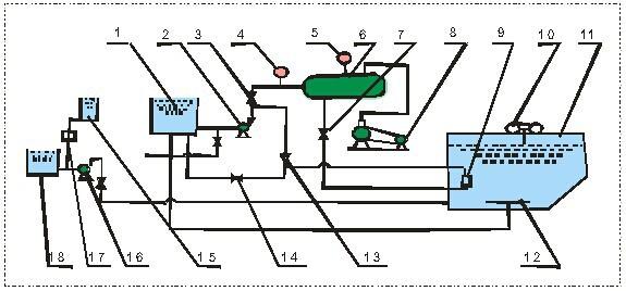भंग हवा प्रवर्तन (DAF) स्टार्च के लिए पानी/सीवेज शोधन