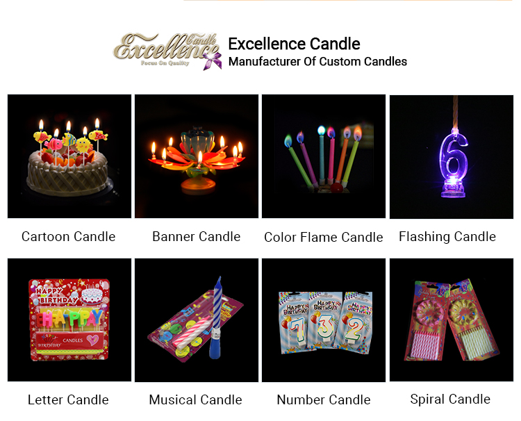 Birthday Relighting Candle Making Machine Wholesale