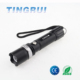 2017 hot sale induction rechargeable led headlamp flashlight 220v