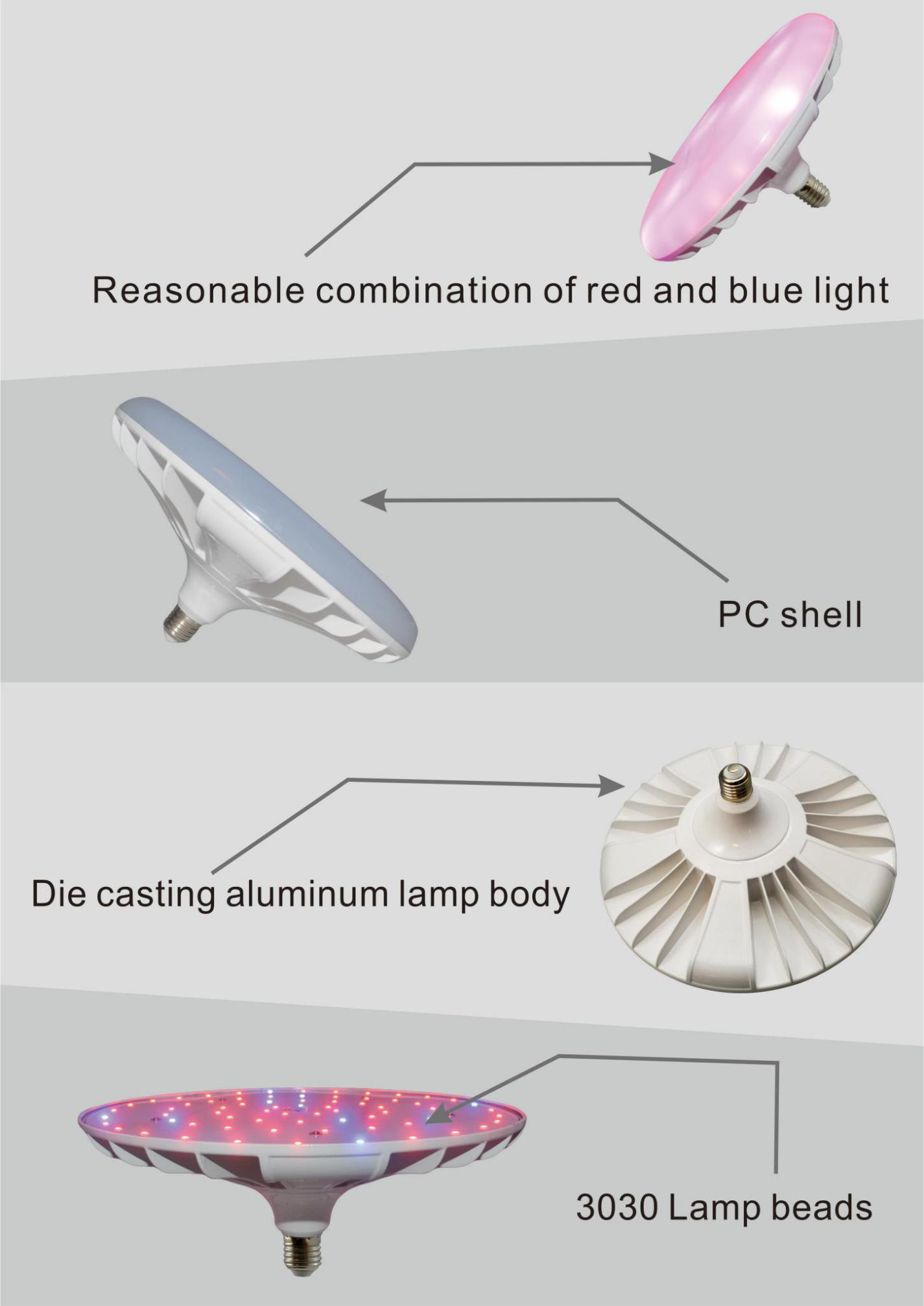 12 Brand COB SMD 20W 120 Degree E27 CE RoHS FCC Approved Full spectrum Led UFO Grow Light For Indoor Plant