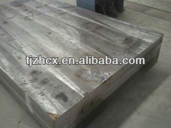 china astm a283 gr.c carbon steel plate