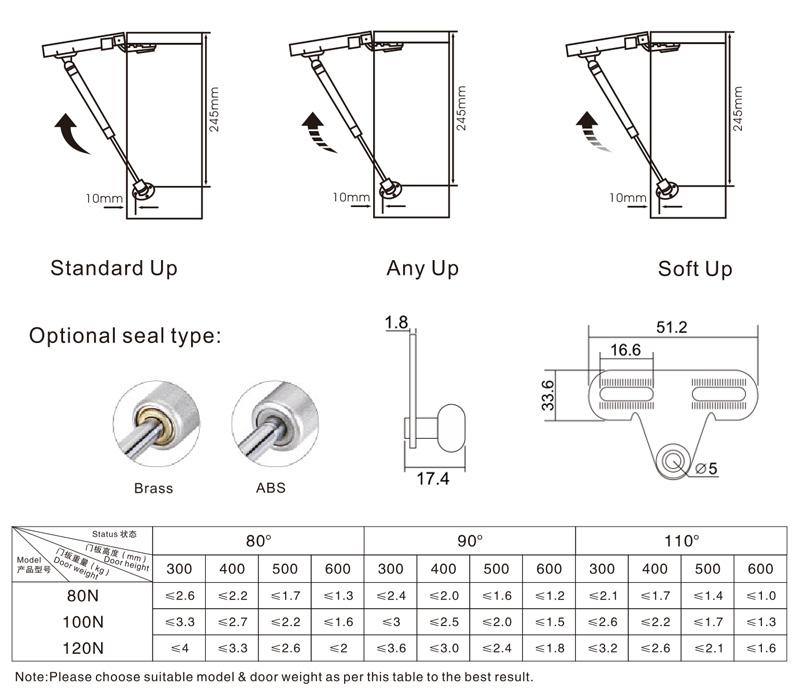 Bisagra de gabinetes de cocina puerta Gas puntal 80N cierre suave blanco