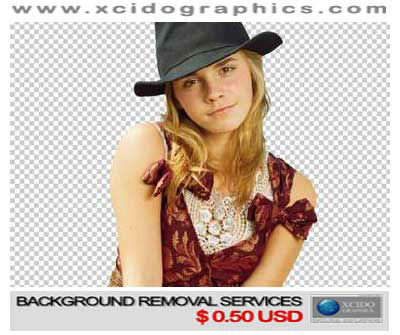 Photoshop Background Cut out, Clipping Path, Pack Shots