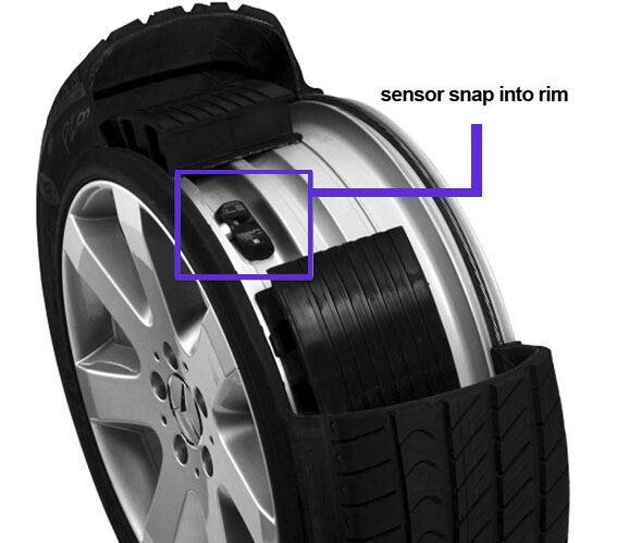 prix concurrentiel mhz tire valve pour opel capteur tpms capteurs auto id de produit. Black Bedroom Furniture Sets. Home Design Ideas