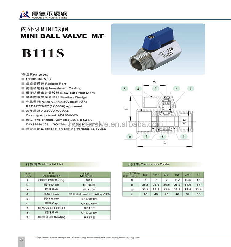 6b1aa06a2a So beautiful ball valve micro surface 1000psi working pressure female  thread connection stainless steel micro water