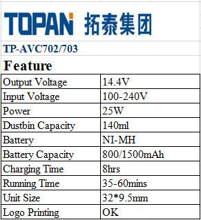 Tp-avc702 roboter intelligent mini 2 in 1 Funktion wischen& Vakuum rechargable billige roboter reinigerGroßhandel, Hersteller, Herstellungs