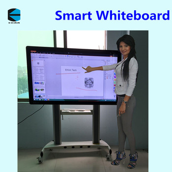 Interactive Whiteboard Meeting Room
