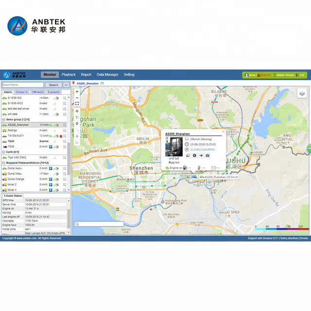 asset/vehicle/car gps based tracking system for automobiles VTrack-F