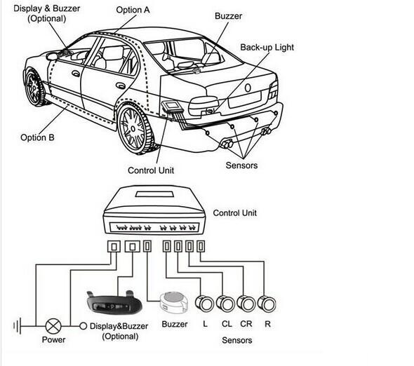 Car Parking Sensor Ultrasonic Park Assist System Park