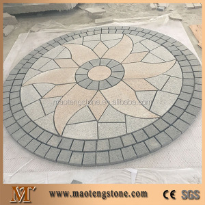 Round circle pattern sheet paving stone