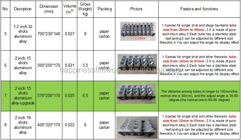 Nuevo Producto 2 Pulgadas 16 Disparos Solo Tiro Titular De Aluminio ...