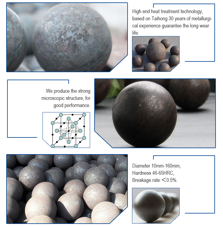 High quality forged steel grinding balls for mining