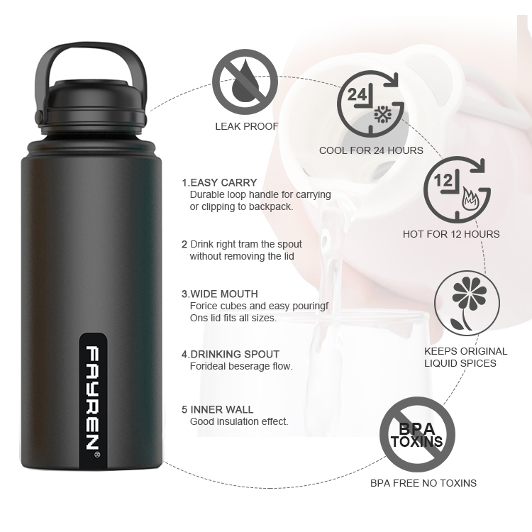 Large travel metal vacuum insulated double wall stainless steel vacuum flask with bpa free upgraded cap