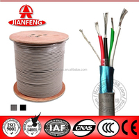 belden style cable Tinned copper 18 AWG/ 16 AWG /22 AWG Instrument Cable