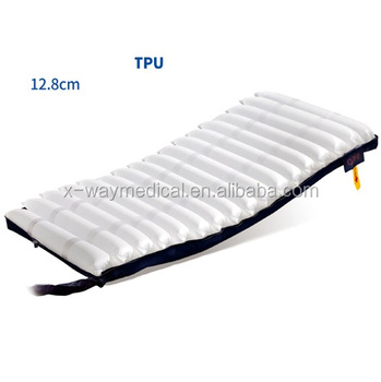 Hospital Bedsores Pressure Ulcer Staging Bedsore Cushion Buy Bedsores Pressure Ulcer Staging Bedsore Cushion Product On Alibaba Com