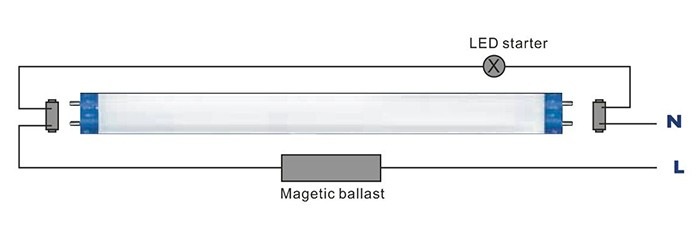 160LM/W 9W 0.6M VDE T8 LED Tube