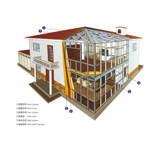 High Quality China Supplier Prefabricated Passive House for Sale