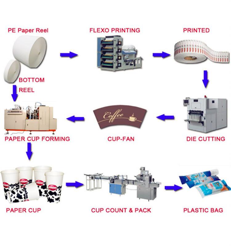 Jbz A12 Paper Cup Machine Price In India,Machine To Make ...