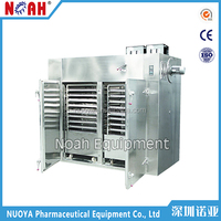 RXH Food Warm Air Cycle Drying Oven