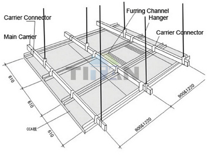Cheapest Suspended Gypsum Board Ceiling Frame