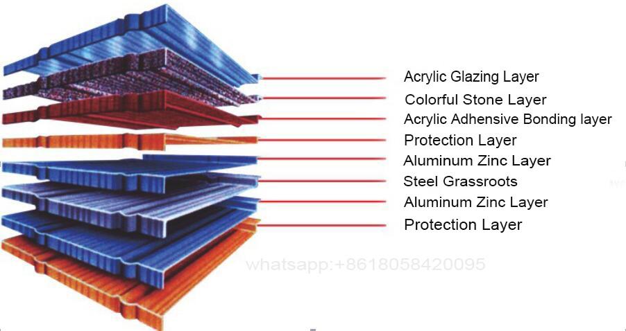 Natural Brick Corrugated Steel Sheet 0 4mm Thickness Metal