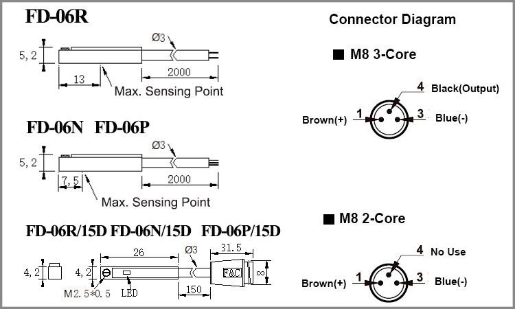 Kontaktiert Reed Rohr 2 Draht 10a Magnetische Näherungsschalter ...