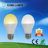 SIGMA Solar Panel 36V 24V 12V dc ac 3w 5w 7w 9w 12w led light bulbs lamps device