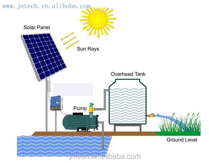 Solar Water Pumps System For Drip Irrigation Buy Solar