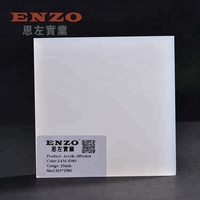 High Quality Acrylic Material Pmma Sheet Clear Polystyrene Plastic Sheet