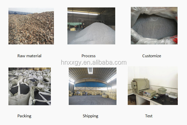 Buy high purity stainless steel Silicon Barium Aluminum alloy inoculant lump/powder