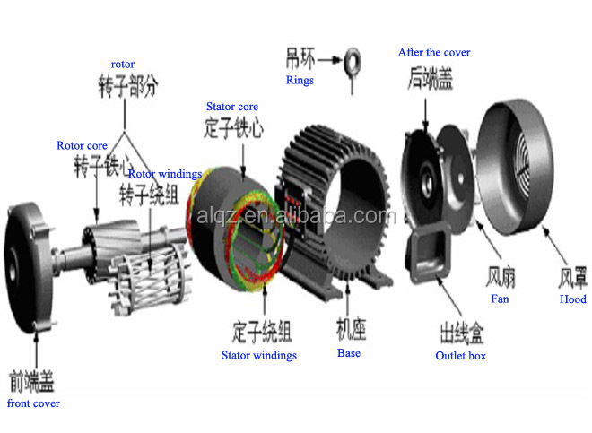Crane Spare Parts 3 Phase Small Electric Induction Motor 40hp Buy 3 Phase Ac Induction Motor