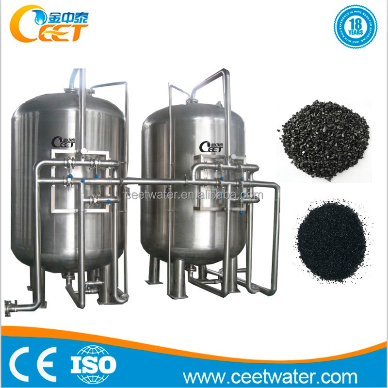 Looking For Activated Carbon Buyers
