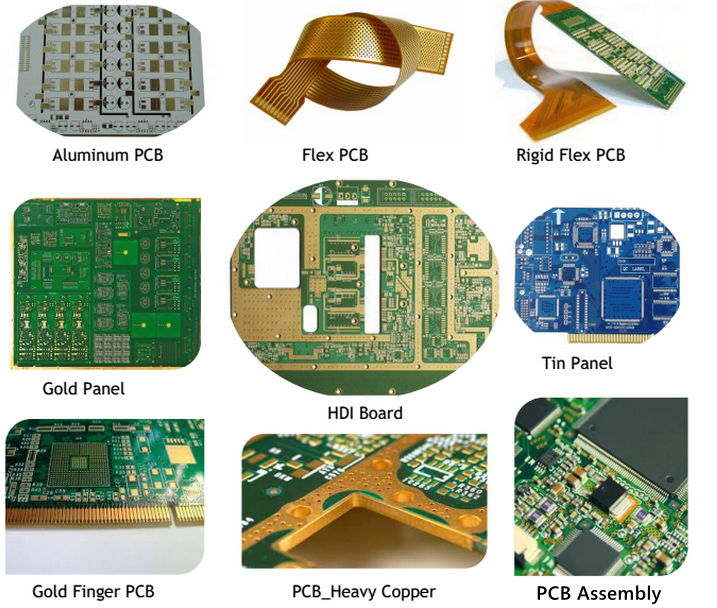 Customized Smartrphone Motherboard, Quick PCB Prototype, Multilayer PCB Manufacturer China Supplier