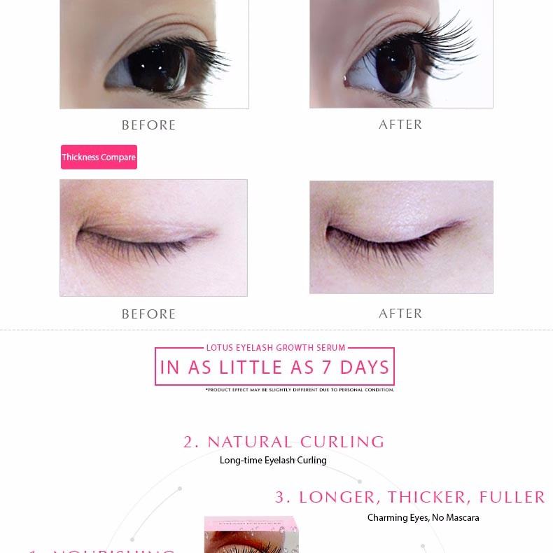 New Products 2016 Eyelash Extension Tools With Sample Buy New