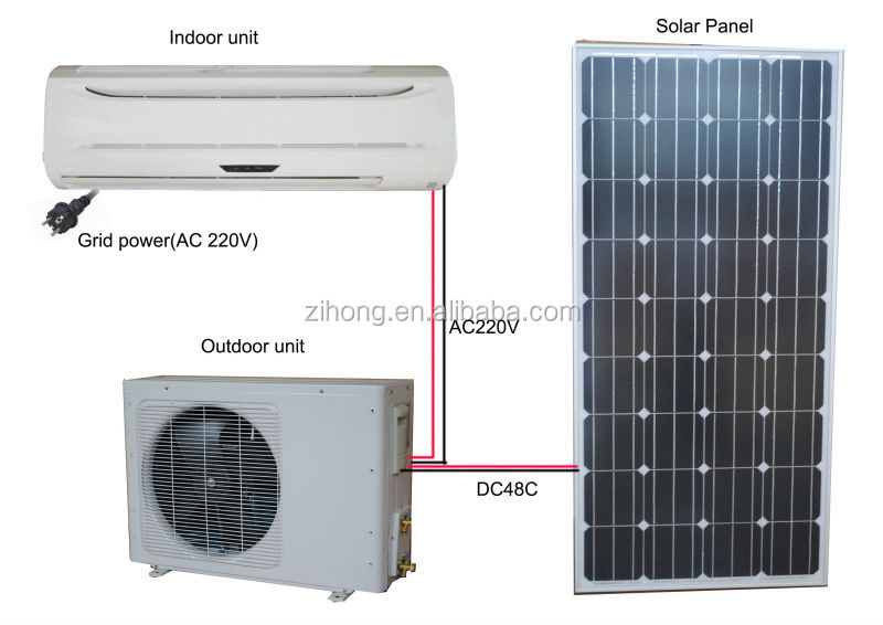 On Grid Solar Power Dc Inverter Air Conditioner Split Wall