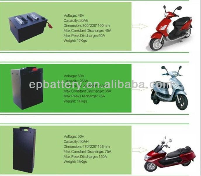 batterie de puissance lectrique scooter 60 v 50ah li ion batteries pour moto voiture hev. Black Bedroom Furniture Sets. Home Design Ideas