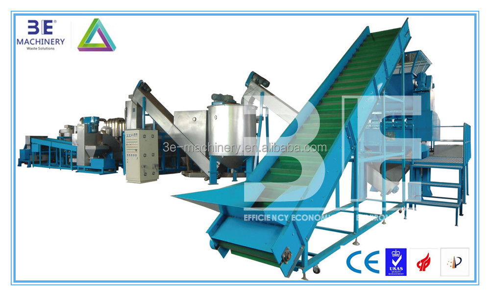High Efficient of 3E PET bottle crushing & washing machine/Waste plastic crushing & washing machine for sale