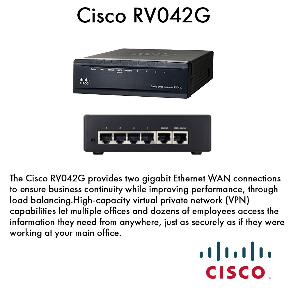 Buy Cisco RV042 Small Business Dual WAN VPN Router w/4-port