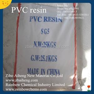 reliance pvc resin price